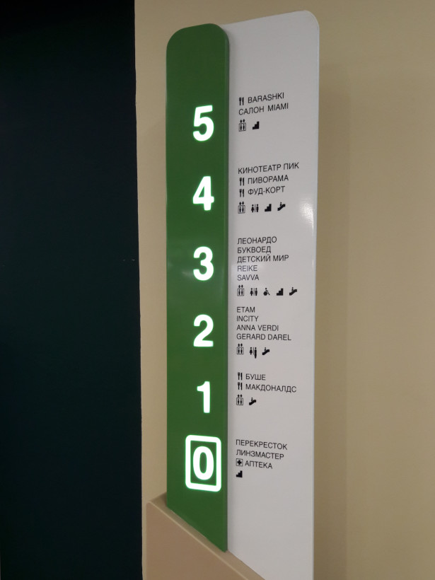 Указатель с номерами этажей 0, 1, 2, 3, 4, 5